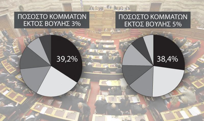 autodinameia-ekloges-2015-3
